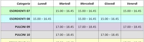 ALLENAMENTI SCUOLA CALCIO ÉLITE: il programma della stagione 2019/2020